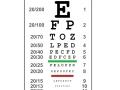 vision-chart